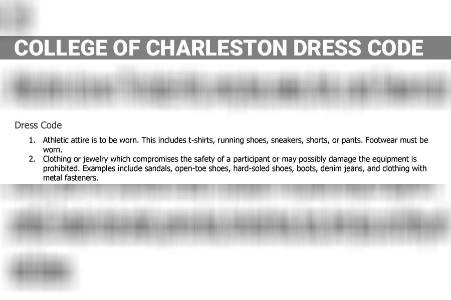 This image shows a screen grab of the gym dress code of College of Charleston University.