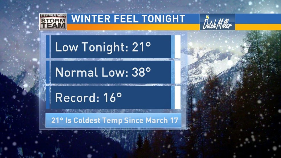 Coldest Night Since March Coming Up