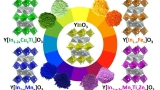 Beyond orange and black: Accidental discovery unlocks whole spectrum of new pigments