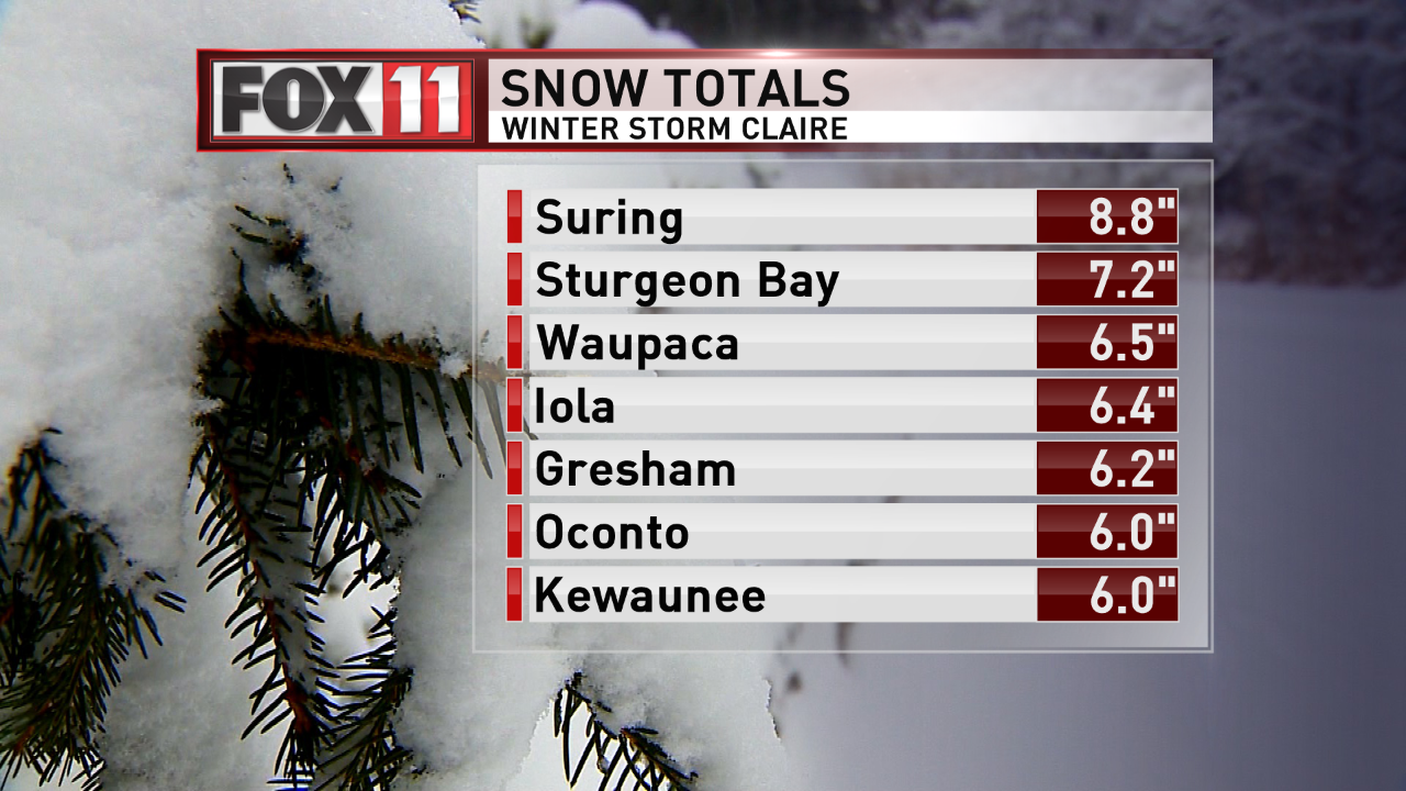 Winter Storm Claire snow totals (WLUK)