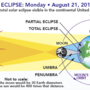 Eclipse 2017: What we'll see locally