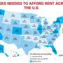 Report finds Tennessee ranks 38th for wages needed to afford rent