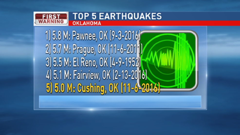 Strong earthquakes this year in Oklahoma