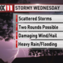 Storm Watch: We may have severe storms today