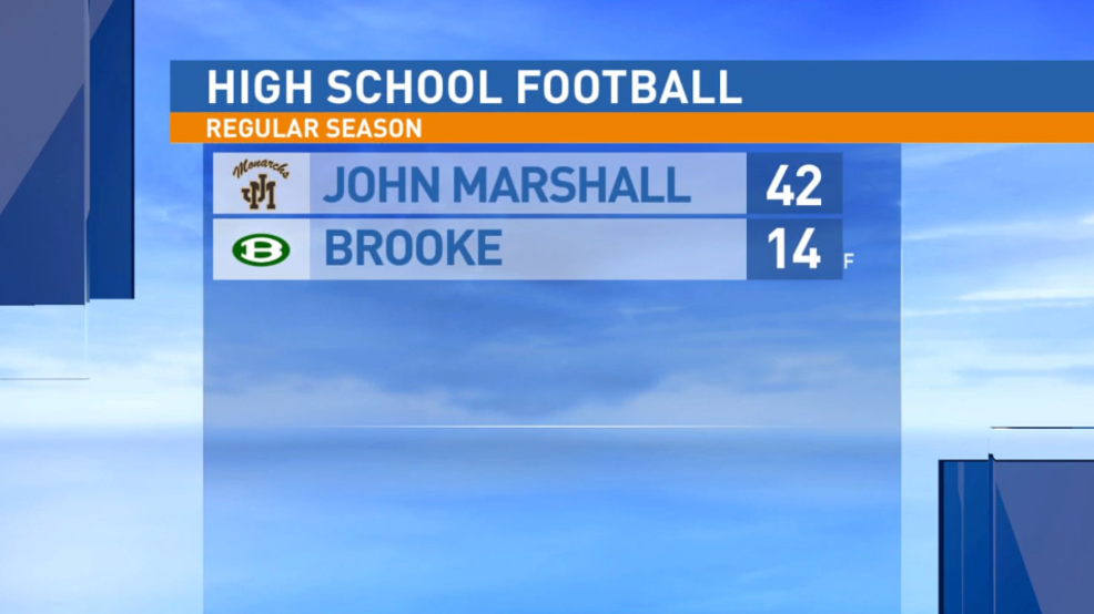 10.12.18 Highlights: John Marshall at Brooke