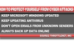 USE_05-15-17-HOW-TO-PROTECT-YOURSELF-FROM-CYBER-ATTACKS-fullscreen-04.png
